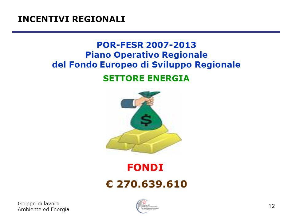 FONDI € 270.639.610 INCENTIVI REGIONALI