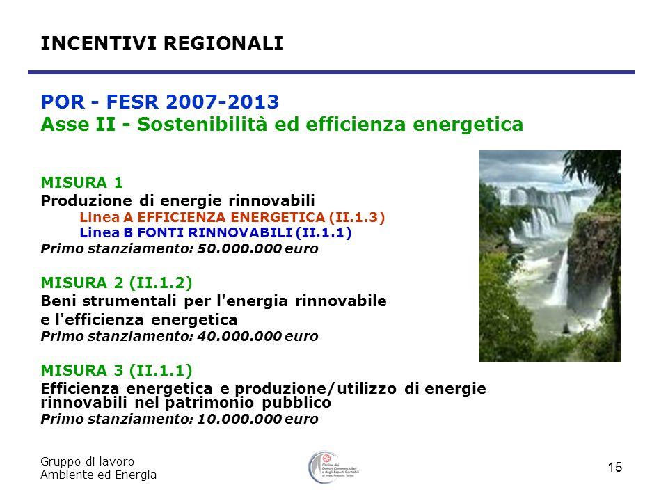 POR - FESR 2007-2013 Asse II - Sostenibilità ed efficienza energetica