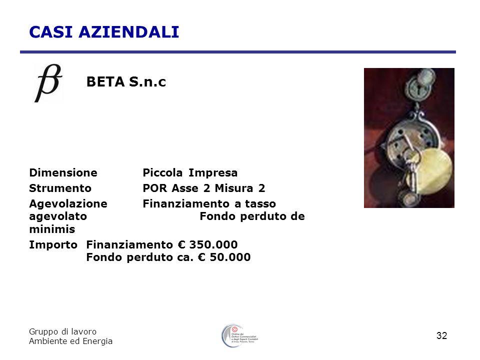 CASI AZIENDALI BETA S.n.c Dimensione Piccola Impresa