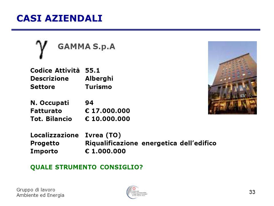 CASI AZIENDALI GAMMA S.p.A Codice Attività 55.1 Descrizione Alberghi