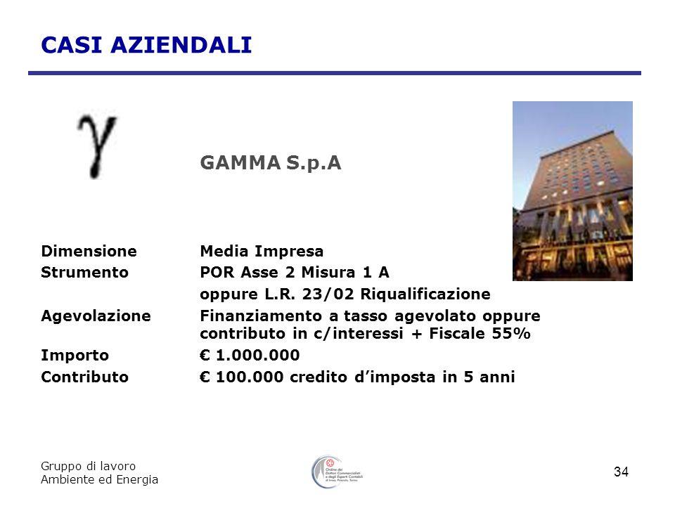 GAMMA S.p.A CASI AZIENDALI Dimensione Media Impresa