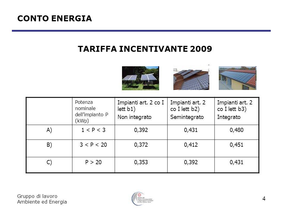 CONTO ENERGIA TARIFFA INCENTIVANTE 2009 Impianti art. 2 co I lett b1)