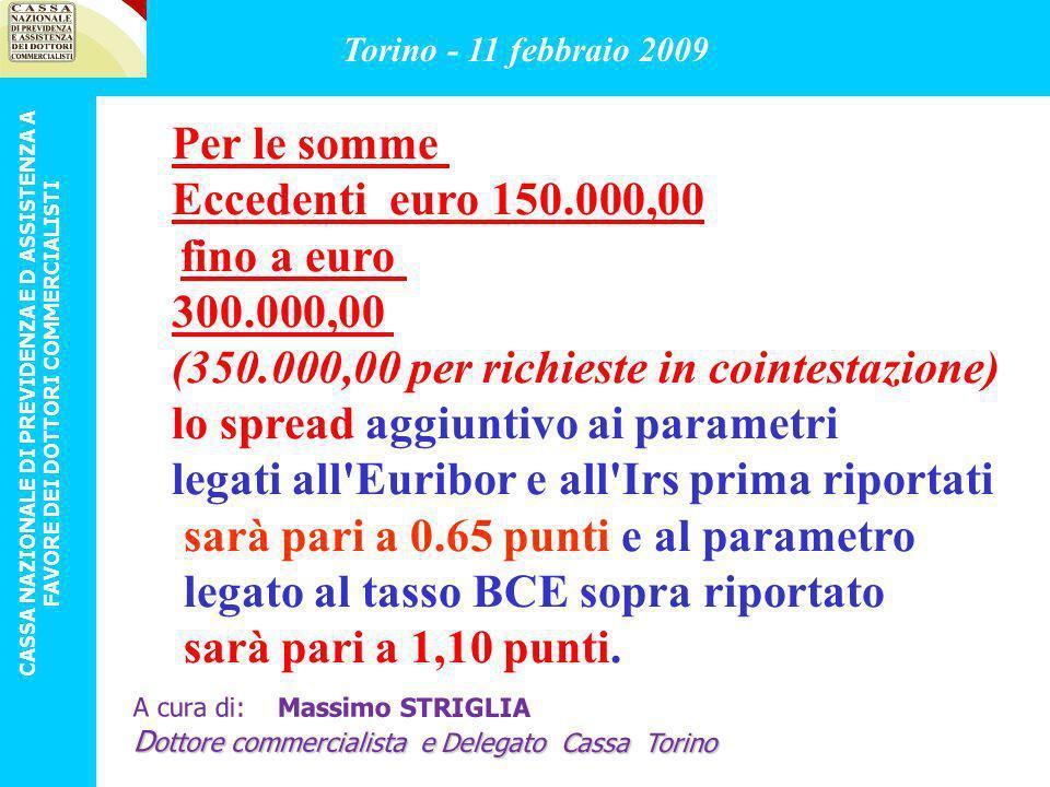 (350.000,00 per richieste in cointestazione)