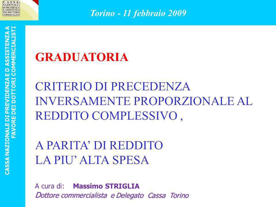 CRITERIO DI PRECEDENZA INVERSAMENTE PROPORZIONALE AL
