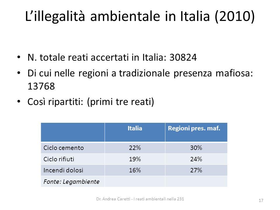L'illegalità ambientale in Italia (2010)