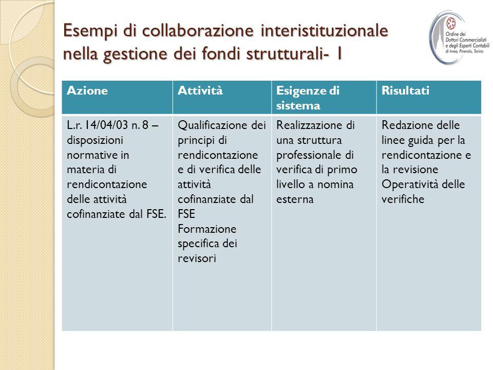 Esempi di collaborazione interistituzionale nella gestione dei fondi strutturali- 1