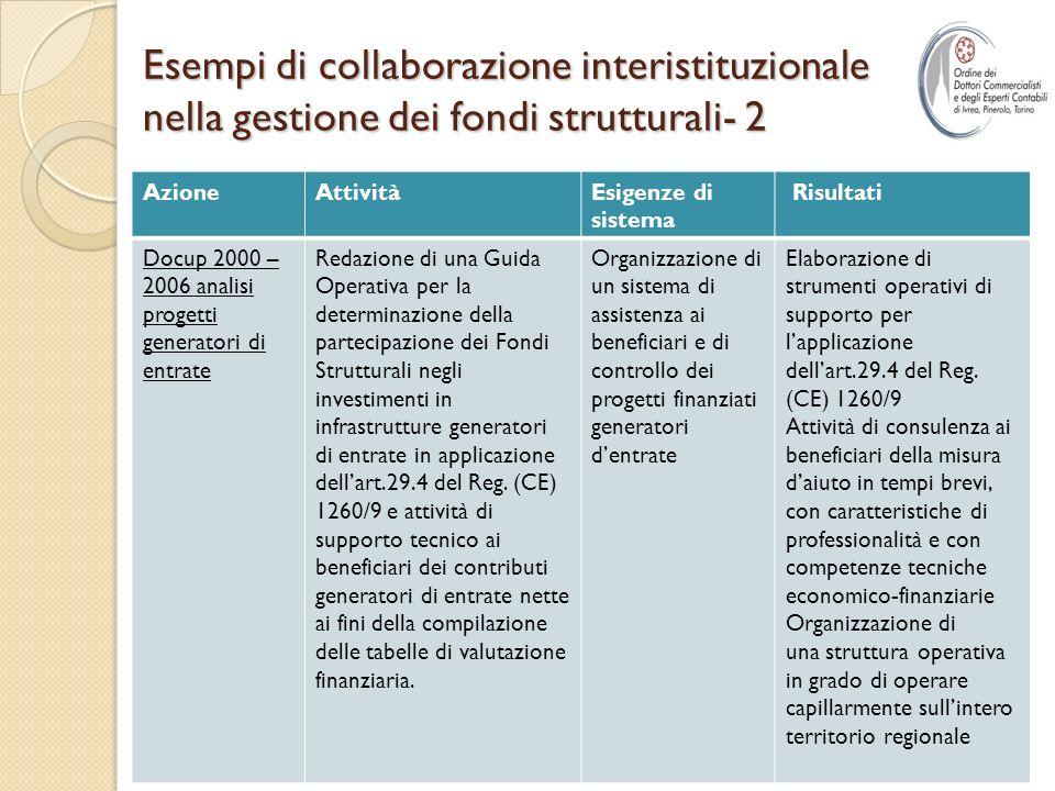 Esempi di collaborazione interistituzionale nella gestione dei fondi strutturali- 2