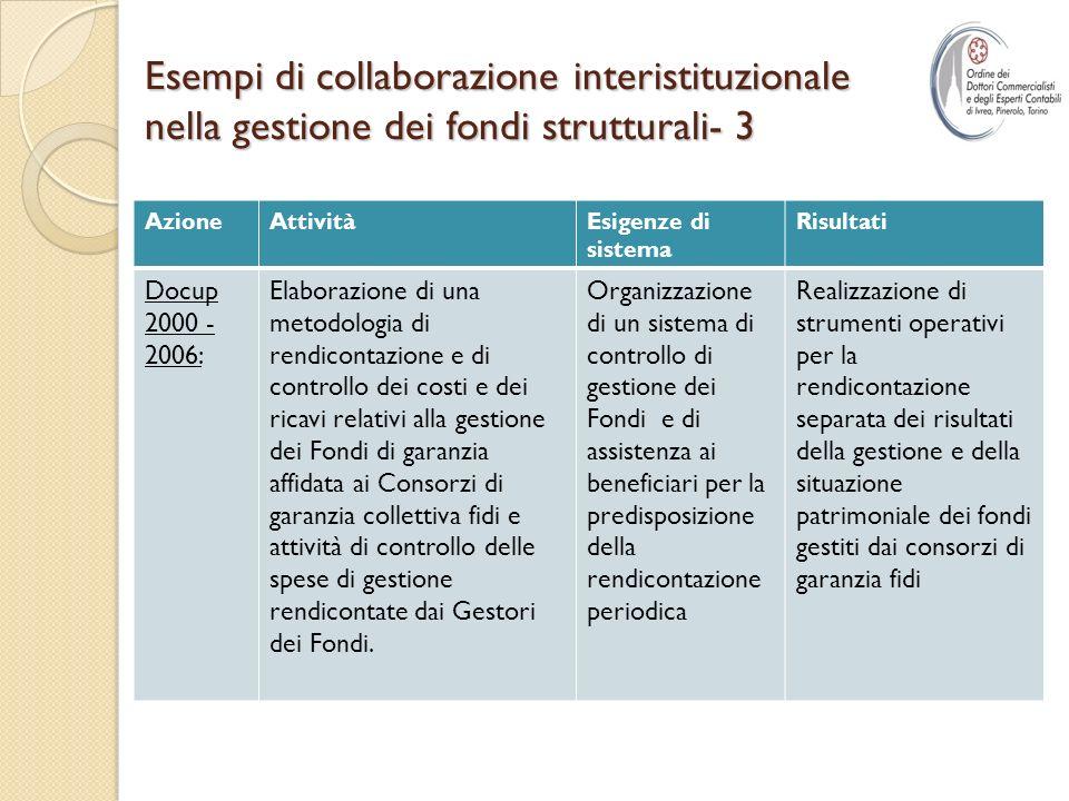 Esempi di collaborazione interistituzionale nella gestione dei fondi strutturali- 3