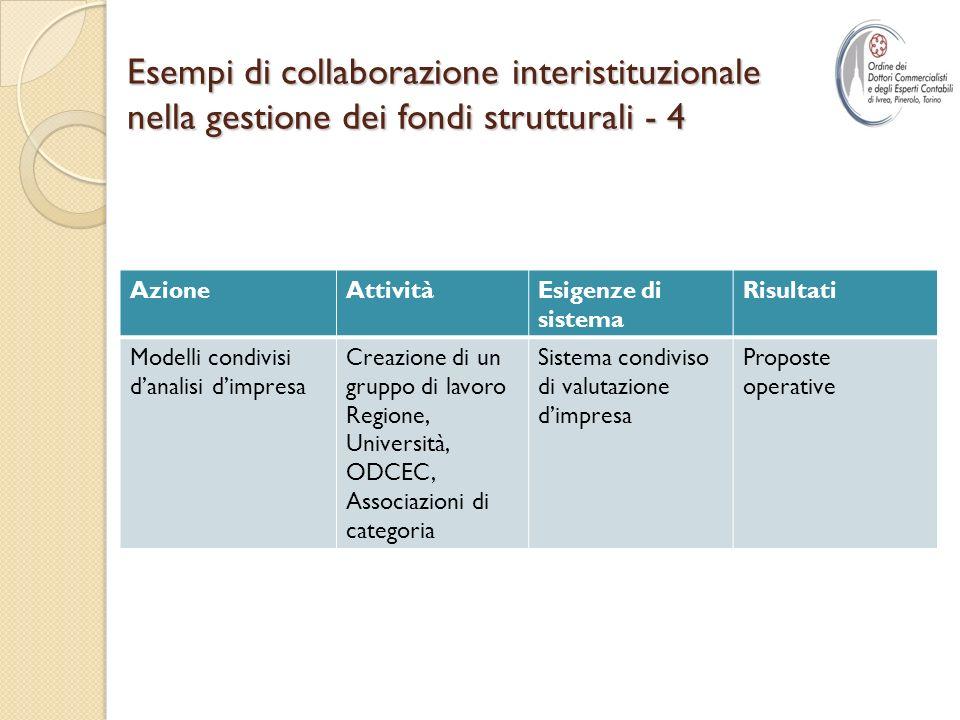 Esempi di collaborazione interistituzionale nella gestione dei fondi strutturali - 4