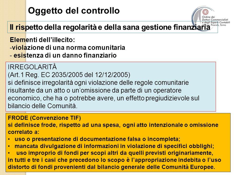 Oggetto del controllo Il rispetto della regolarità e della sana gestione finanziaria. Elementi dell'illecito: