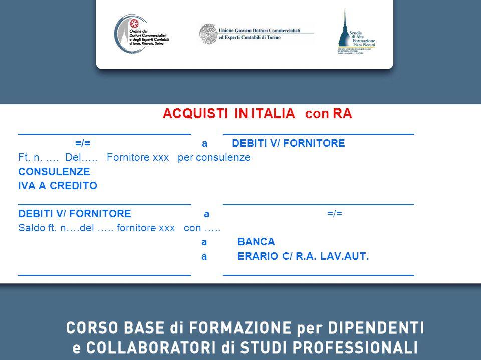 ACQUISTI IN ITALIA con RA