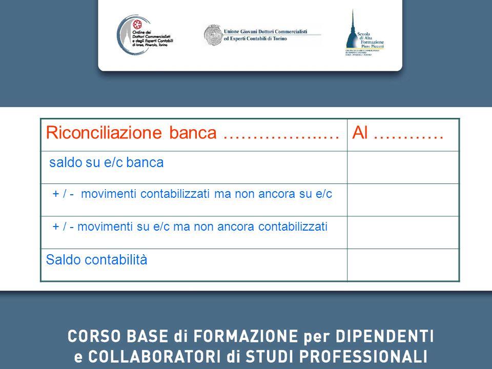 Riconciliazione banca ……………..… Al …………