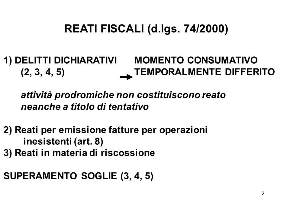 REATI FISCALI (d.lgs. 74/2000) 1) DELITTI DICHIARATIVI MOMENTO CONSUMATIVO. (2, 3, 4, 5) TEMPORALMENTE DIFFERITO.