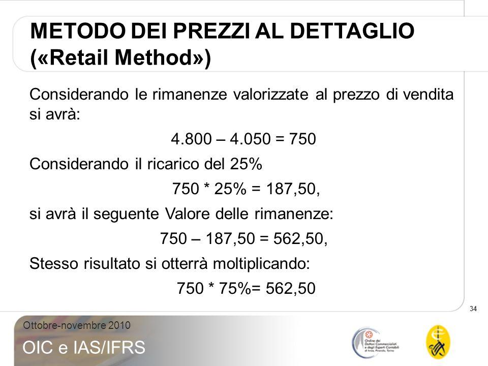 METODO DEI PREZZI AL DETTAGLIO («Retail Method»)