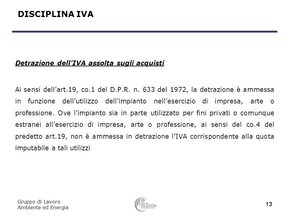 DISCIPLINA IVA Detrazione dell'IVA assolta sugli acquisti