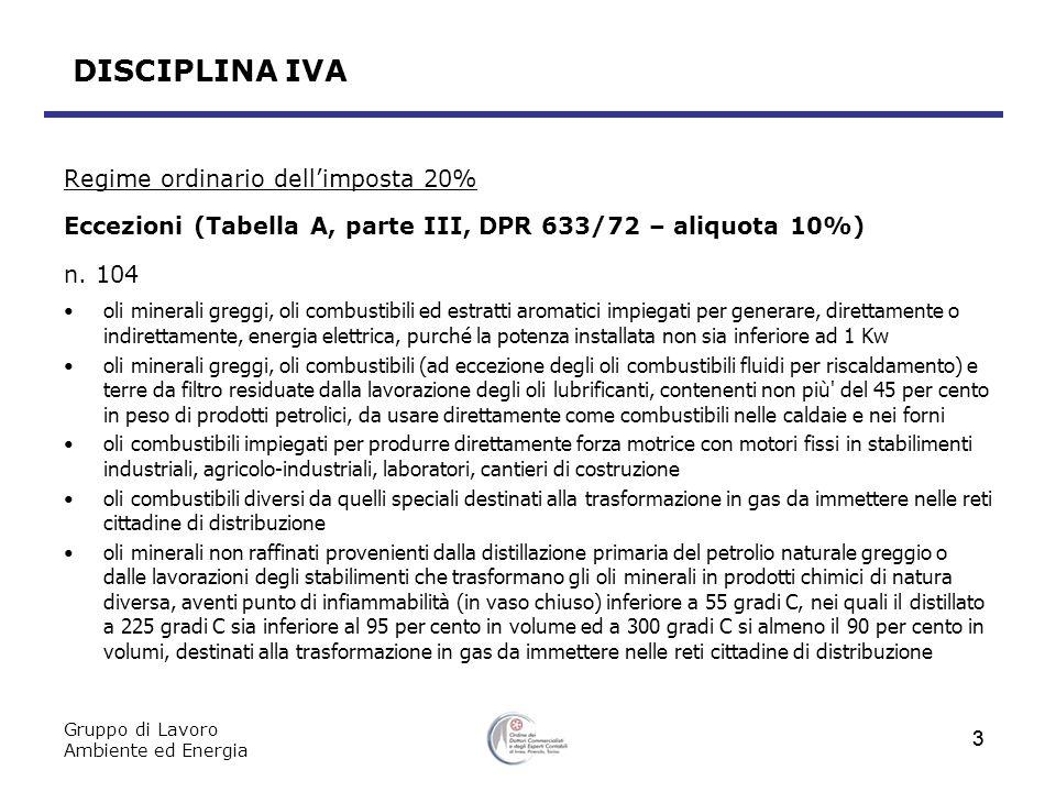 DISCIPLINA IVA Regime ordinario dell'imposta 20%