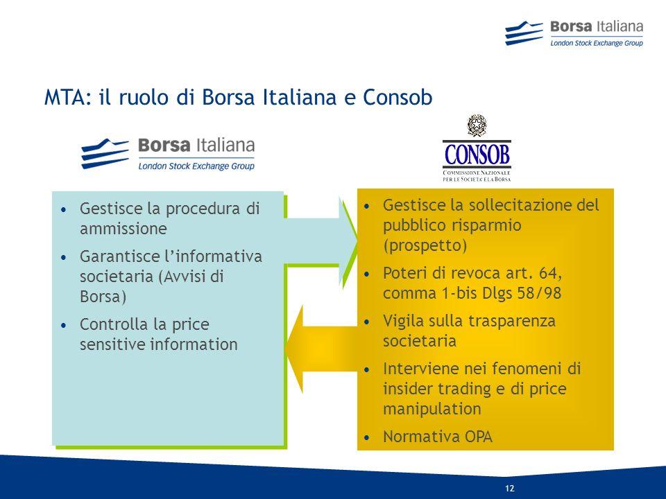 MTA: il ruolo di Borsa Italiana e Consob