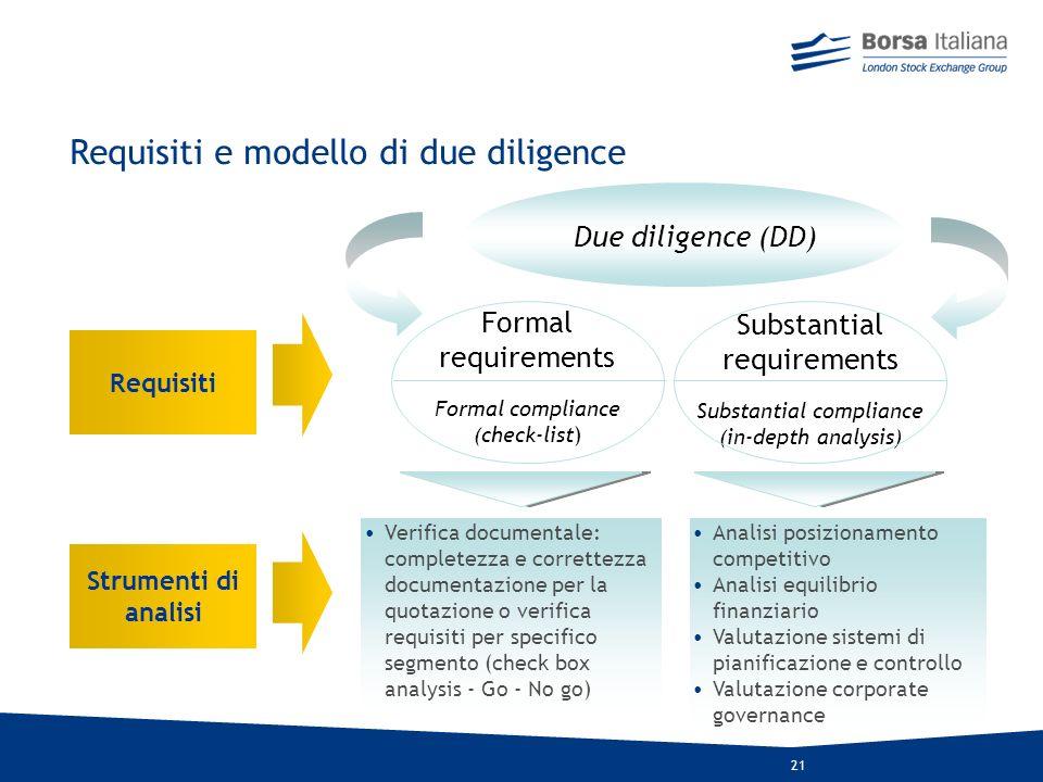 Requisiti e modello di due diligence