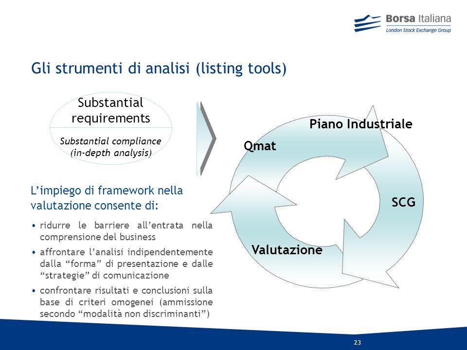 Gli strumenti di analisi (listing tools)