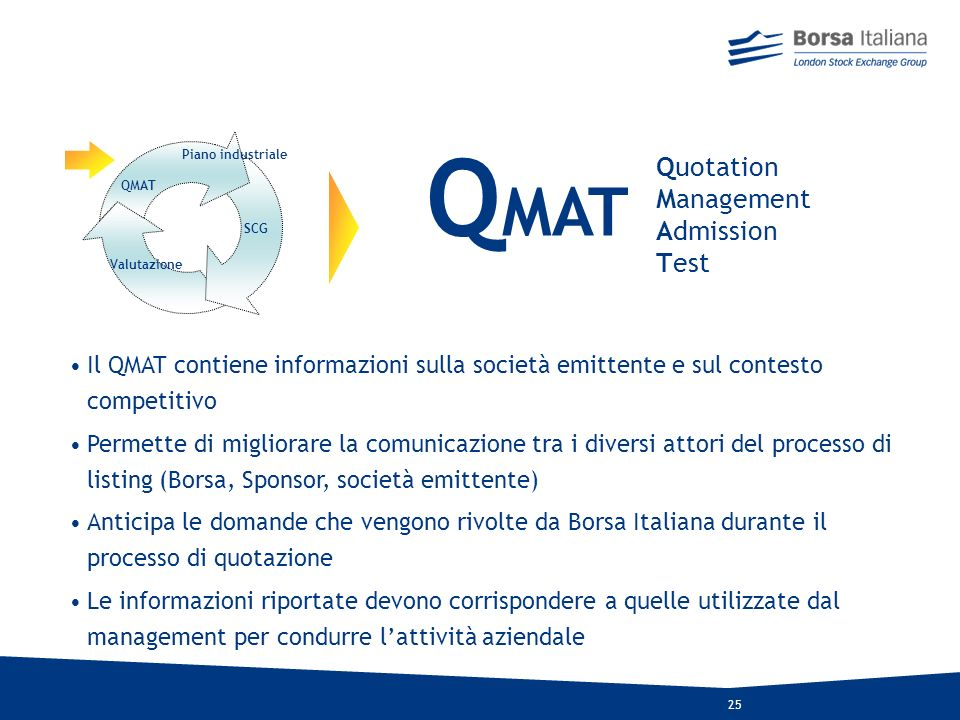 QMAT Quotation Management Admission Test