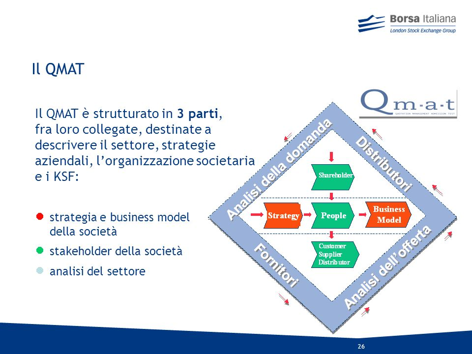 Il QMAT Il QMAT è strutturato in 3 parti,