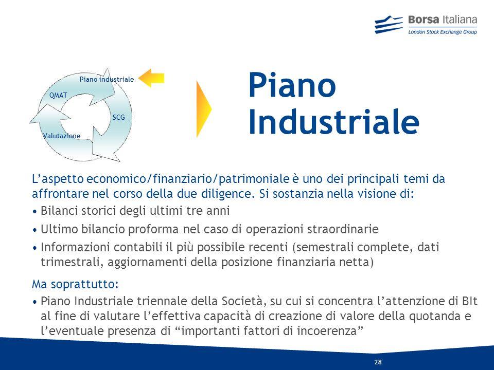 Piano Industriale. Piano industriale. QMAT. SCG. Valutazione.