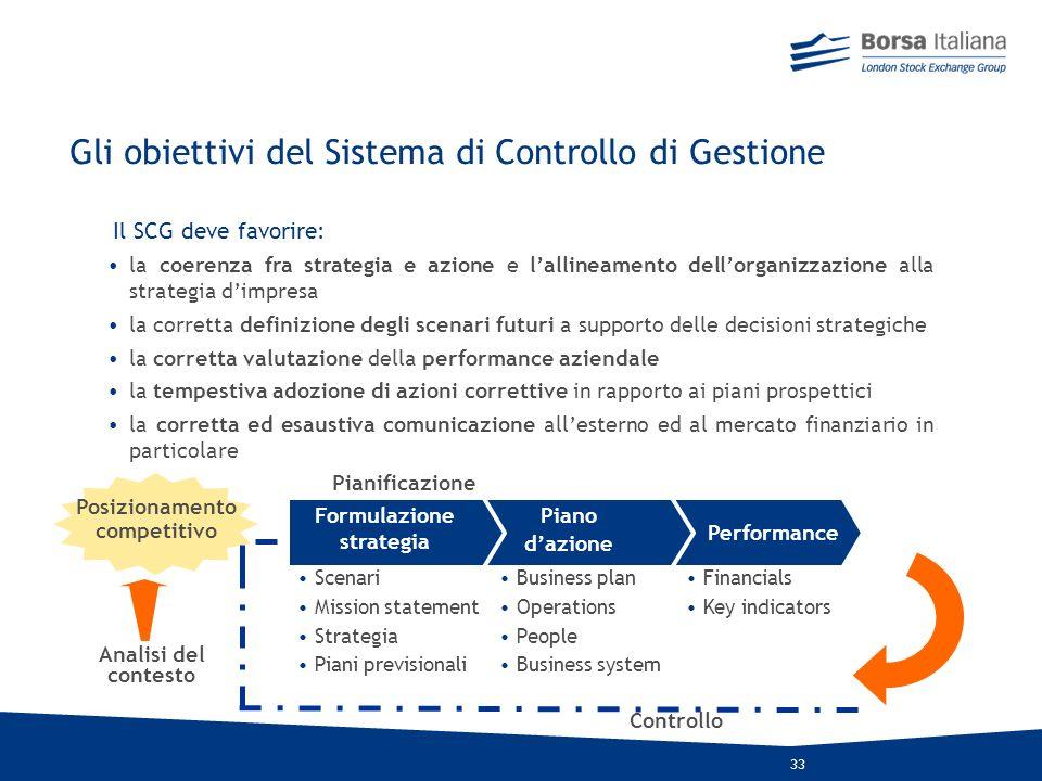Gli obiettivi del Sistema di Controllo di Gestione