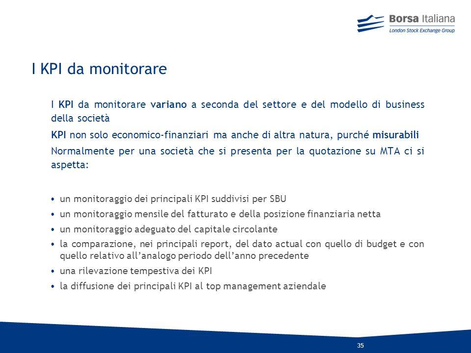 I KPI da monitorare I KPI da monitorare variano a seconda del settore e del modello di business della società.