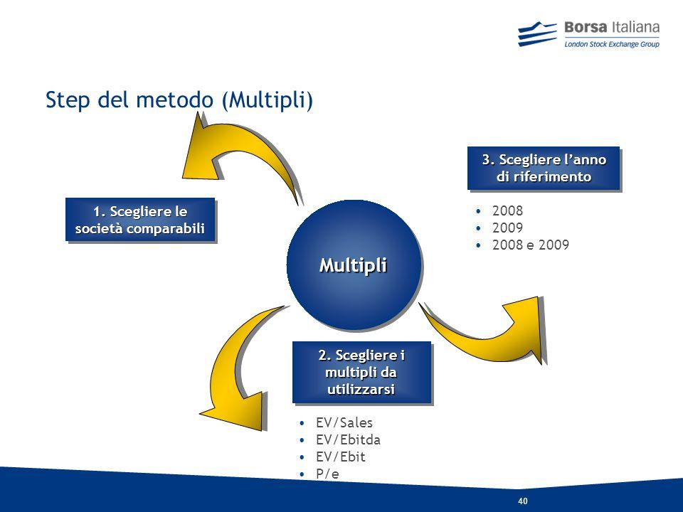Step del metodo (Multipli)