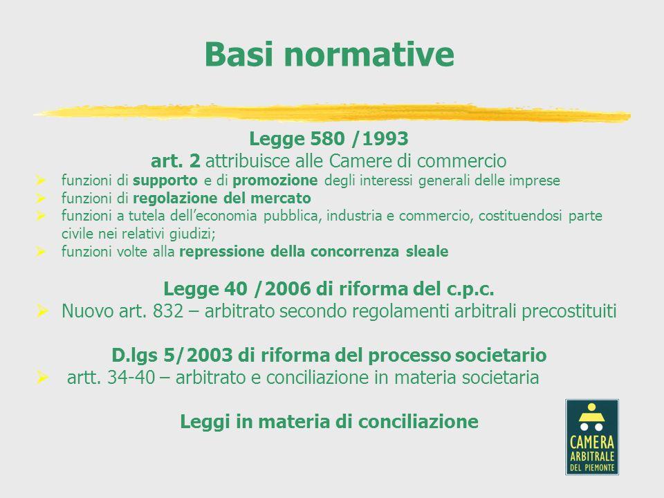 Legge 40 /2006 di riforma del c.p.c. Leggi in materia di conciliazione