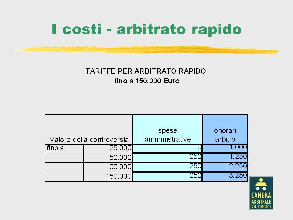 I costi - arbitrato rapido