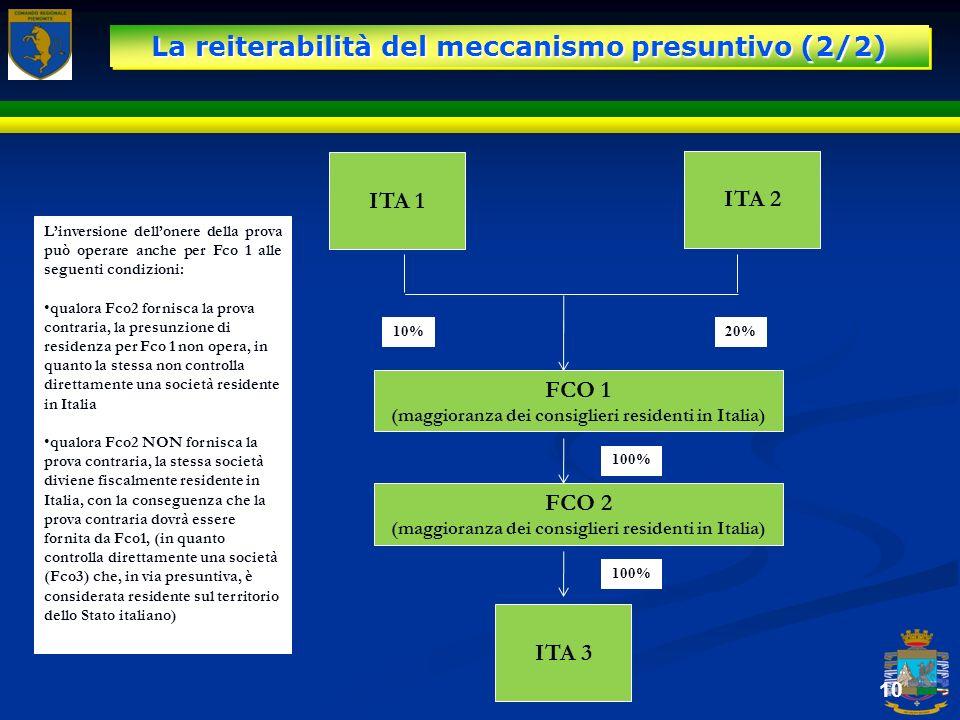La reiterabilità del meccanismo presuntivo (2/2)