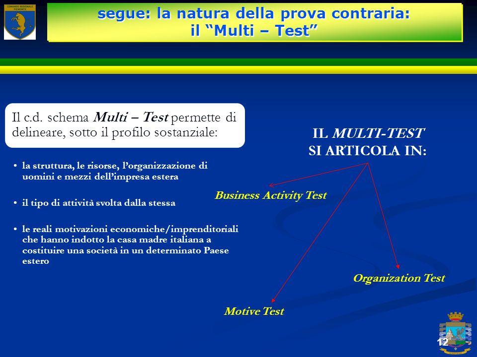 segue: la natura della prova contraria: il Multi – Test