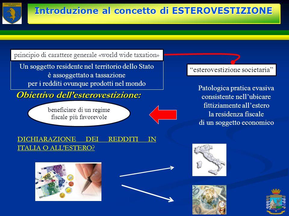 Obiettivo dell'esterovestizione: