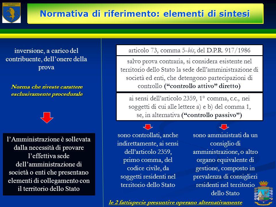 Normativa di riferimento: elementi di sintesi