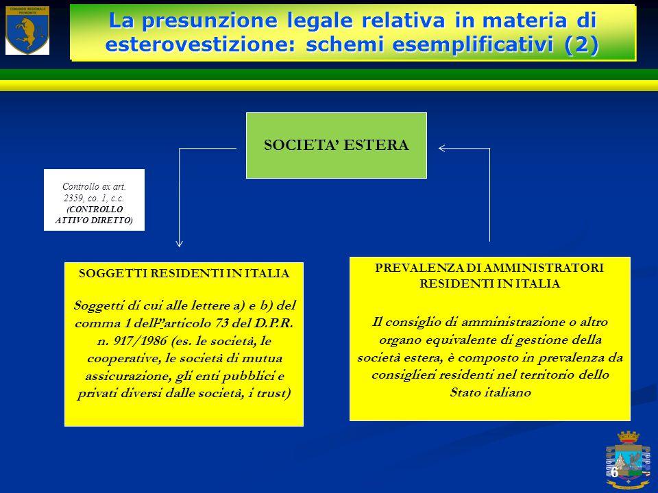 La presunzione legale relativa in materia di esterovestizione: schemi esemplificativi (2)