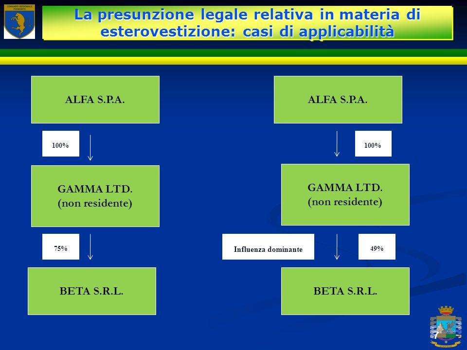 La presunzione legale relativa in materia di esterovestizione: casi di applicabilità