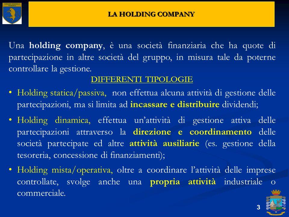 LA HOLDING COMPANY