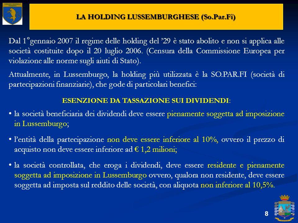 LA HOLDING LUSSEMBURGHESE (So.Par.Fi)