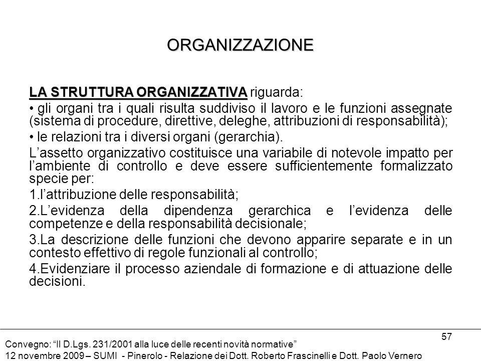 ORGANIZZAZIONE LA STRUTTURA ORGANIZZATIVA riguarda: