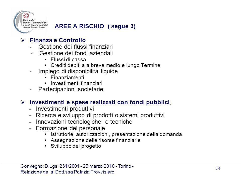- Gestione dei flussi finanziari - Gestione dei fondi aziendali