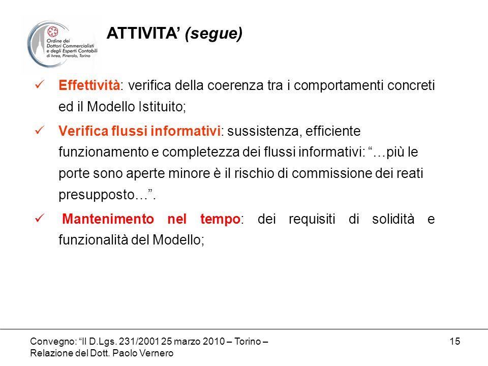 ATTIVITA' (segue) Effettività: verifica della coerenza tra i comportamenti concreti ed il Modello Istituito;