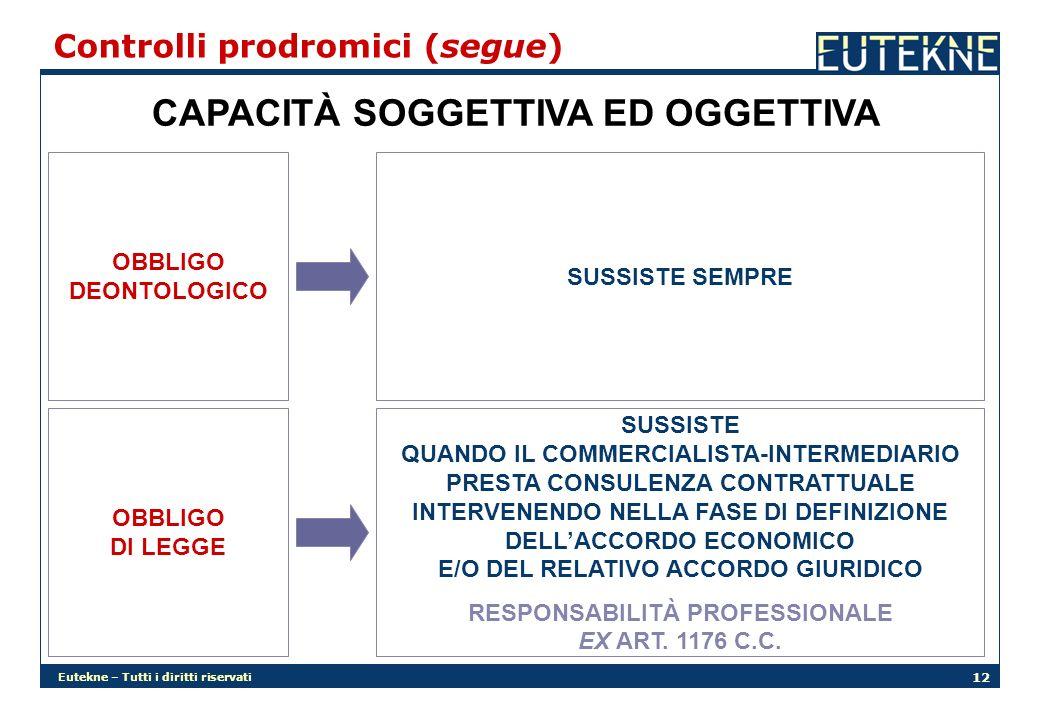 CAPACITÀ SOGGETTIVA ED OGGETTIVA