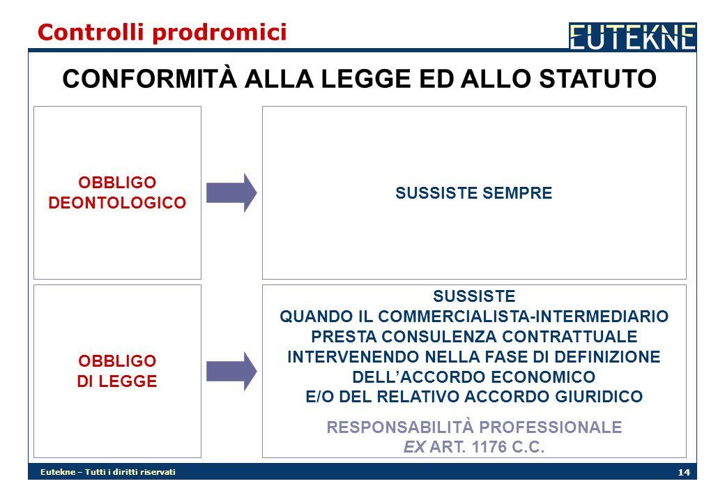 CONFORMITÀ ALLA LEGGE ED ALLO STATUTO