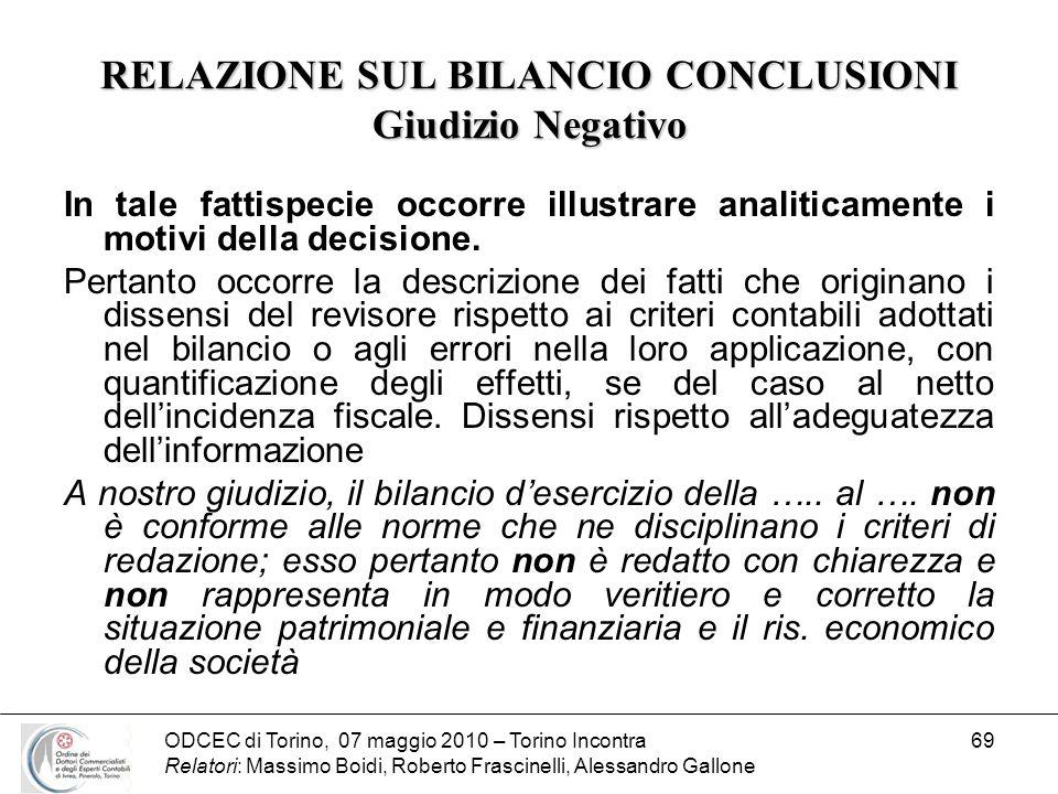 RELAZIONE SUL BILANCIO CONCLUSIONI Giudizio Negativo