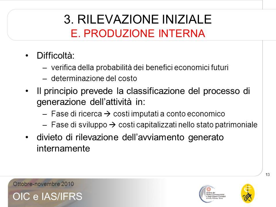 3. RILEVAZIONE INIZIALE E. PRODUZIONE INTERNA