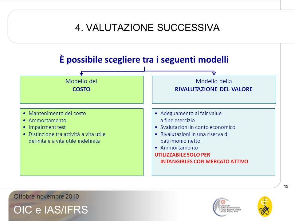 4. VALUTAZIONE SUCCESSIVA