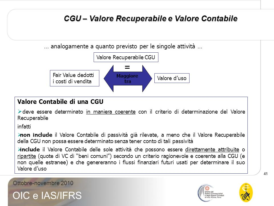 CGU – Valore Recuperabile e Valore Contabile