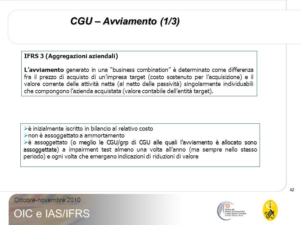 CGU – Avviamento (1/3) IFRS 3 (Aggregazioni aziendali)