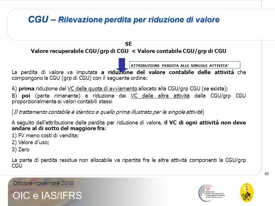CGU – Rilevazione perdita per riduzione di valore